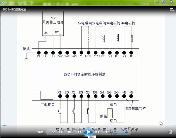 控制器接线方法|控制器接线方法视频下载