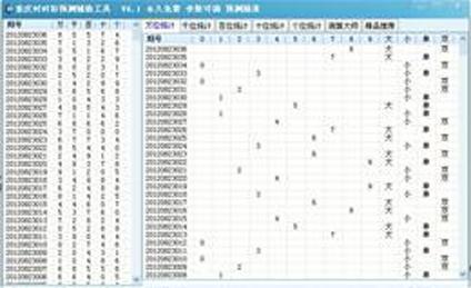 重庆时时彩4昝�*y�-:/kK�`_重庆时时彩预测辅助工具 2013.5.