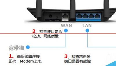 路由器连接网线后指示灯不亮怎么办